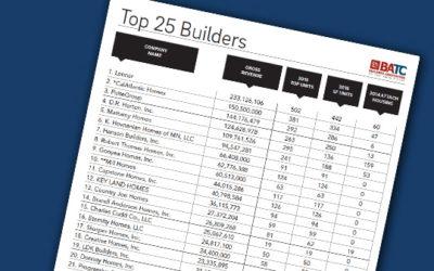 "Eternity Homes Makes BATC Top ""25 Builders"" list"